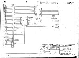 1551 Schema Interface (Paddle)